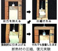 断熱材の圧縮、復元実験
